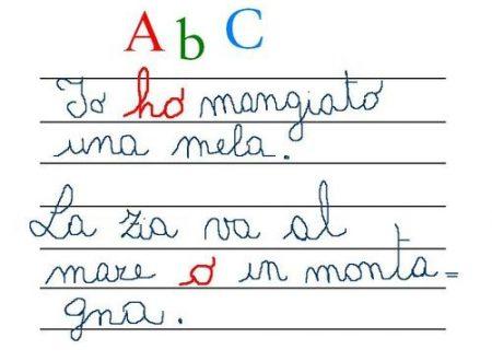 Italiano:Ortografia, 7 dritte sull'uso dell'h
