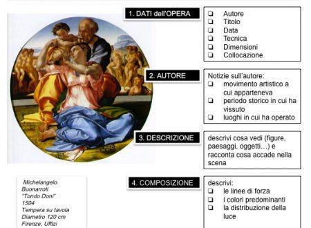 Arte: Scheda di analisi dell'opera d'arte