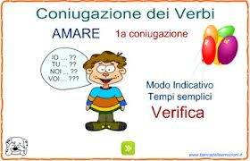 Grammatica: Coniugare i verbi Inglese- Francese – Italiano