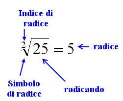 radice-quadrata