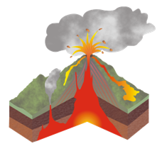 Scienze: Vulcani e terremoti