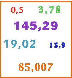 Matematica:Come arrotondare un numero decimale ai decimi