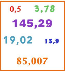 numeri-decimali