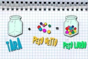 Matematica:Peso lordo, peso netto e tara: come si calcolano