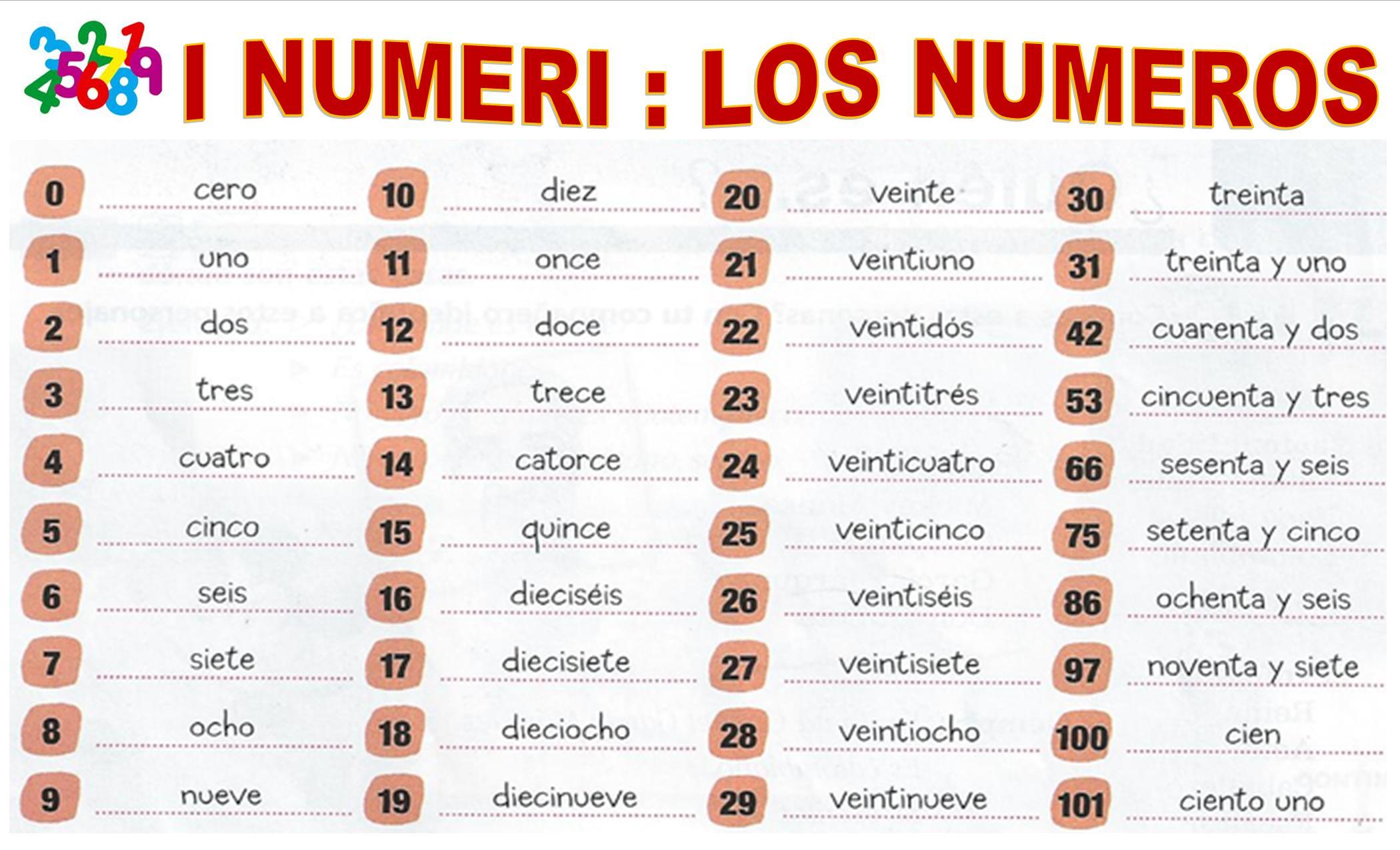 Esercizi di grammatica spagnola PDF Online - BonifaasLester