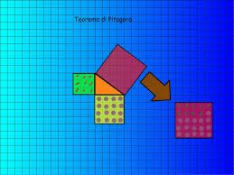 Geometria:Teorema di pitagora