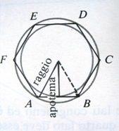 Geometria: Apotema